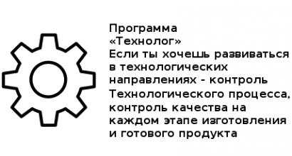 технолог12